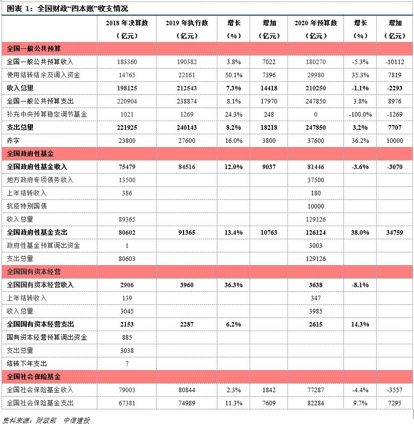 高密财政2020GDP2019_高密度板