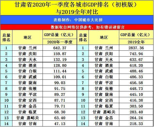 2020年宁夏gdp_2020年宁夏书法临摹展