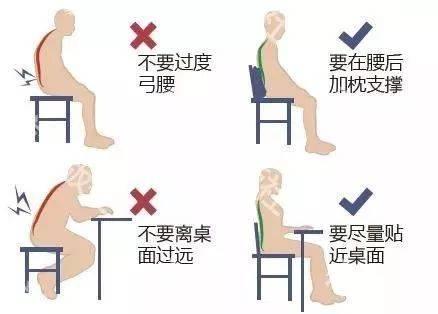 保护腰椎,一辈子坚持这六个正确