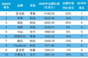 印度禁用59款中国App
