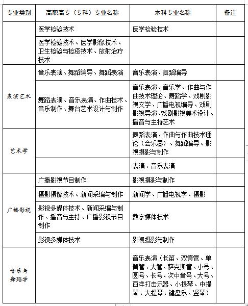 2020年原州区人口_人口普查