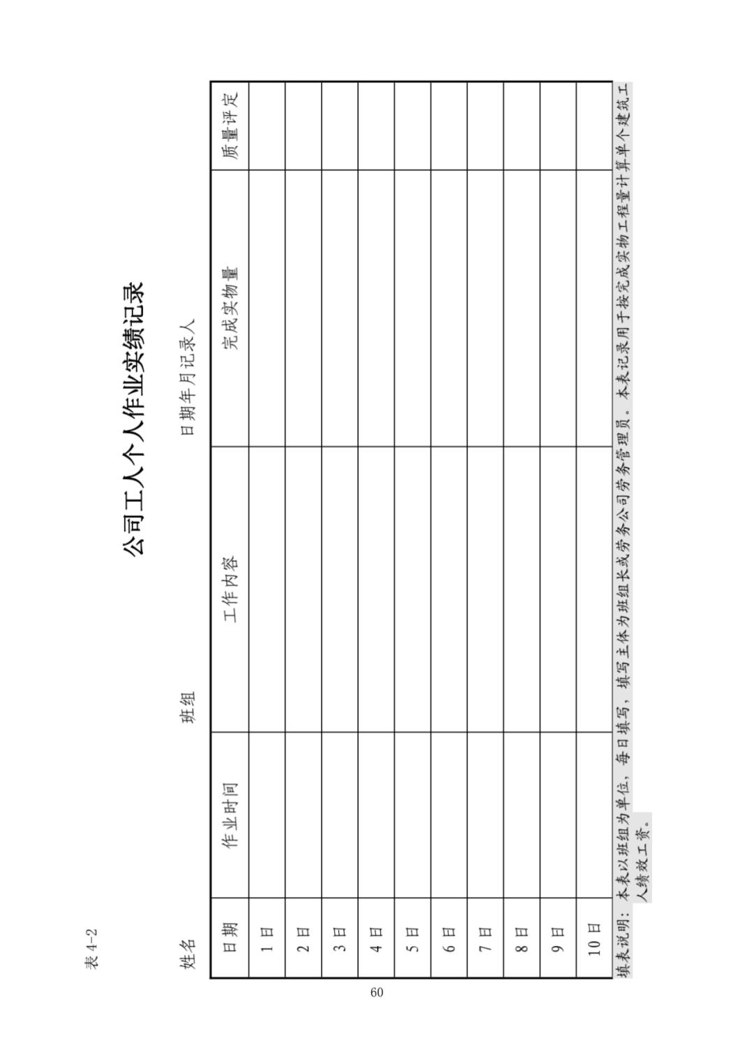 协议书/样表/流程图,全了!《建筑用工工资管理实务手册》完整版,供大家参考