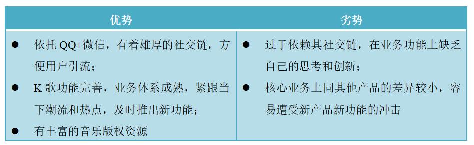 米科测评-ITMI社区-产物分析 | 全民K歌,居然也可以玩排位(10)