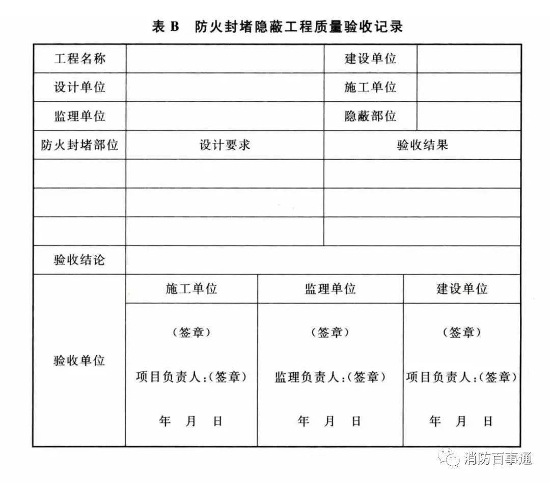 建筑防火封堵规范于2020年7月1日实施