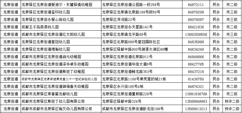 2020年龙泉大面人口_龙泉大面规划图
