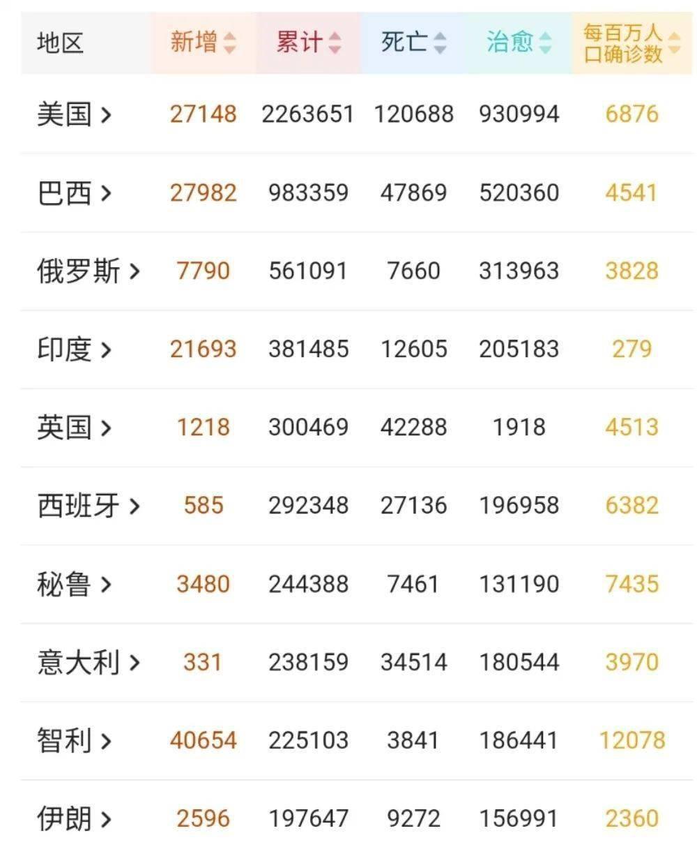 智造头条   科技部:中国已有5个新冠疫苗获批开展临床试验;字节跳动全球化加快:设澳大利亚办公室,前谷歌高管加盟