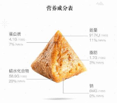 糖尿病人如何放心吃粽子,3个要点送给你! 减脂食谱 第7张