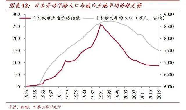 中国2019人口数量_2019中国人口总数是多少 中国人口年龄段分布特点