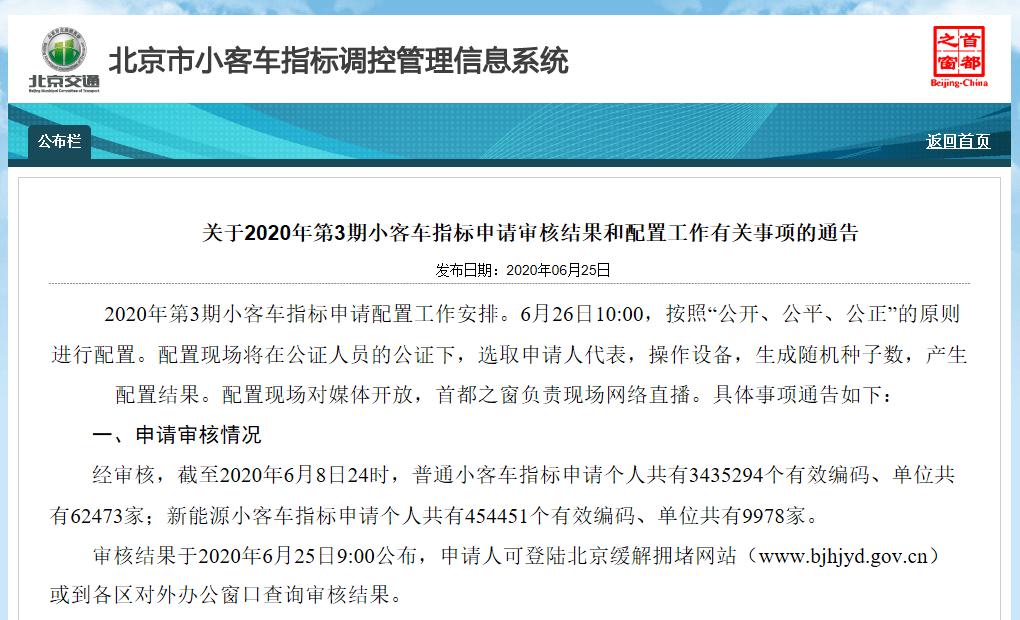 北京:新能源小客车指标申请人超45万