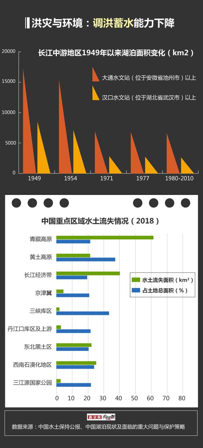 洪灾的发生,洪涝灾害给一个地区造成的损失有多大(图4)
