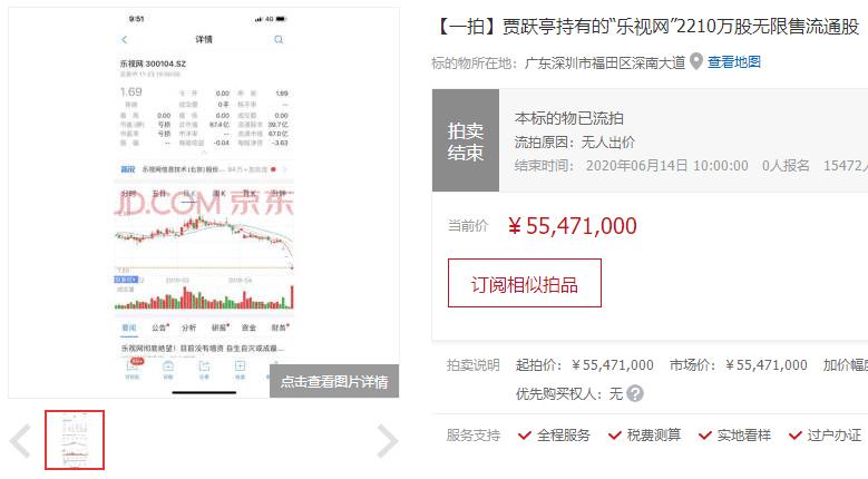 乐视1354项商标以1.31亿元成交