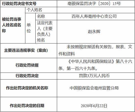 晶报电子版百年人寿亳州中心支公司因未