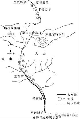 地圖 簡筆畫 手繪 線稿 278_416 豎版 豎屏