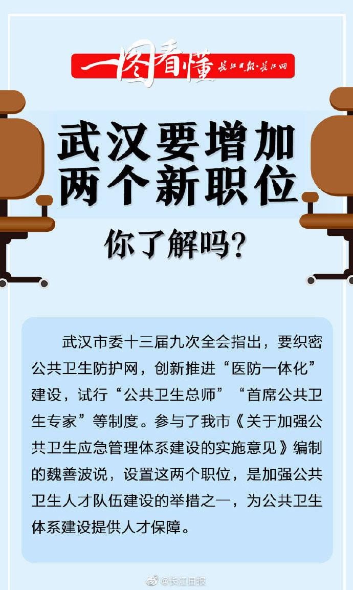 武汉要新增两个新职位,你了解吗?