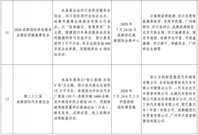 四川成都市领取失业保险需要哪些流程  社保频道