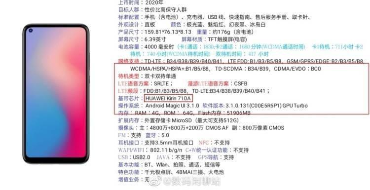 传2020版荣耀Play3将换用中芯国际所产海思麒麟710A