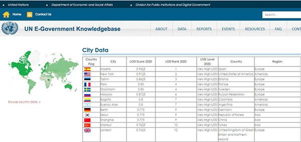 """上海""""一网通办""""入选联合国经典案例,电子政务全球排名前十"""