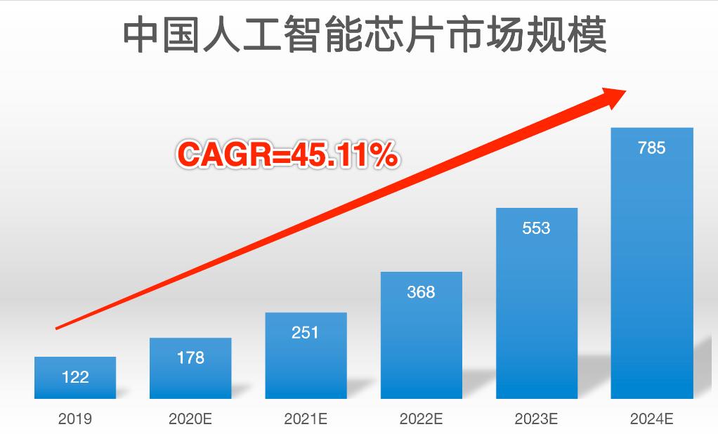 """它估值 25 亿!被马云领投,是华为""""老战友"""",网友:也许股价能超茅台!"""