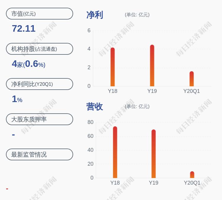 好消息!华光环能:子公司总承包项目中标,中标金额约7.54亿元