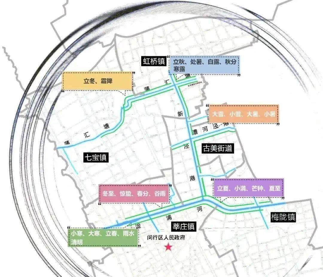 闵行区滨水生态廊道建设(图6)