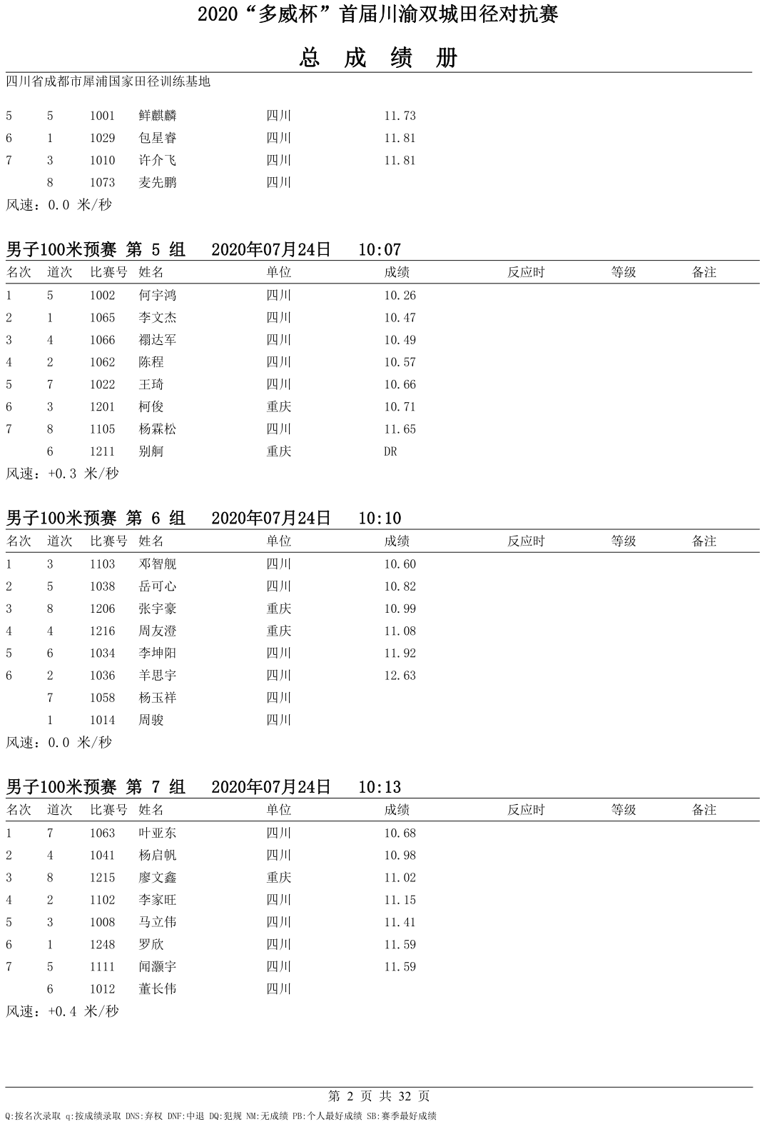 第一届成渝双城区田径运动公开赛┆全考试成绩