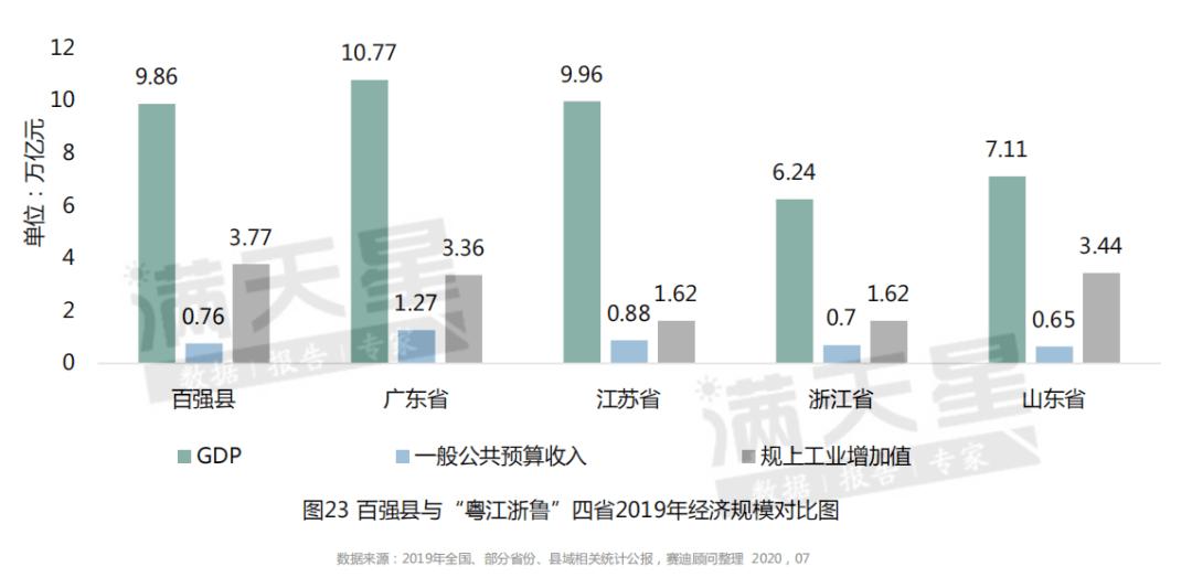 台州2020年gdp_台州市2020年国民经济和社会发展统计公报