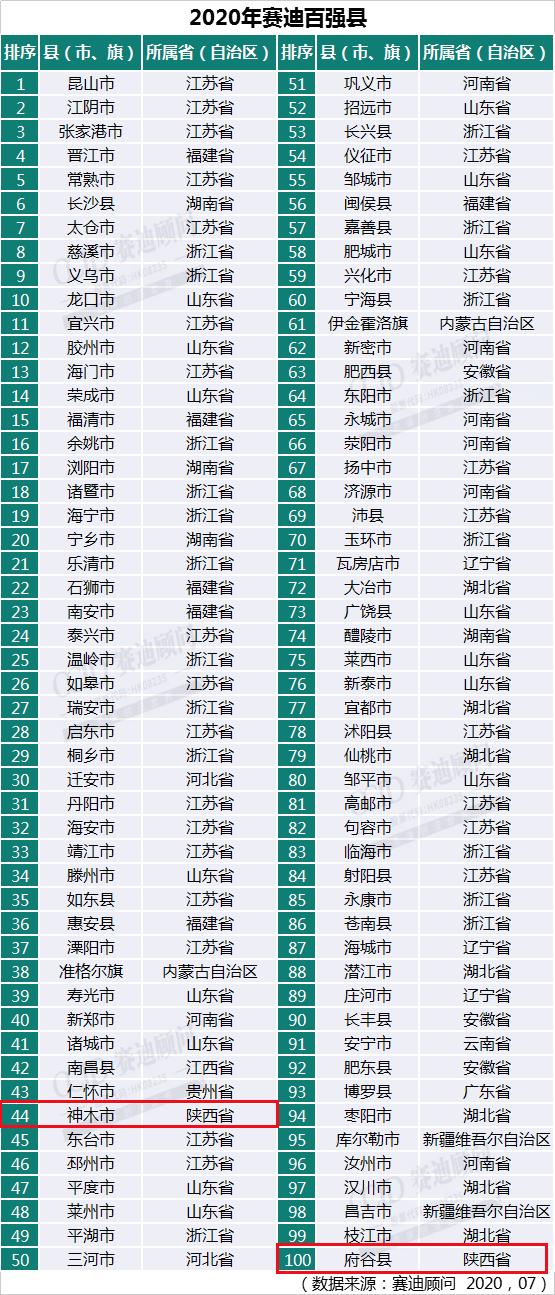 人均收入占gdp_中国人均gdp地图