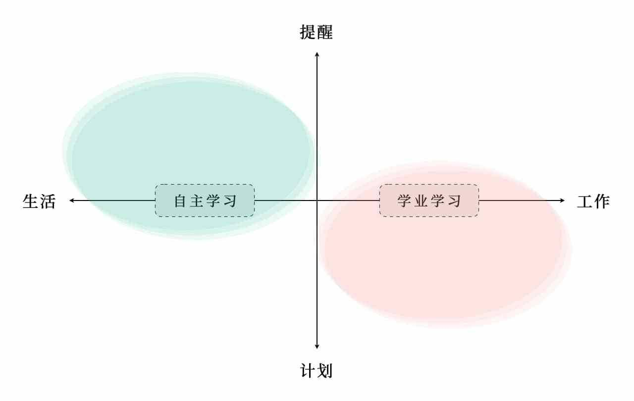 http://www.reviewcode.cn/yanfaguanli/162433.html