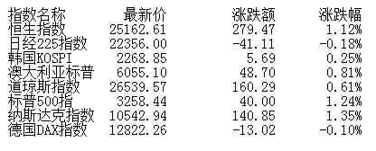 午评:三大股指震荡盘整沪指涨0.09% 水泥建材崛起