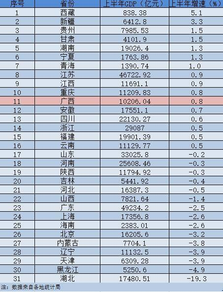 沈阳gdp排名2020_沈阳地铁线路图2020