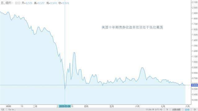 各国gdp数据_财经夜行线0731丨各国经济数据不佳提升市场避险情绪金价重新走强