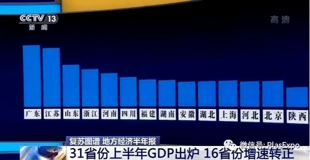 全国各省2017上半年gdp_全国31省份上半年GDP出炉!这个迹象很明显!