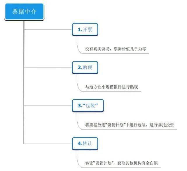 久益董事长_银河久益回报6个月定开A(519662)