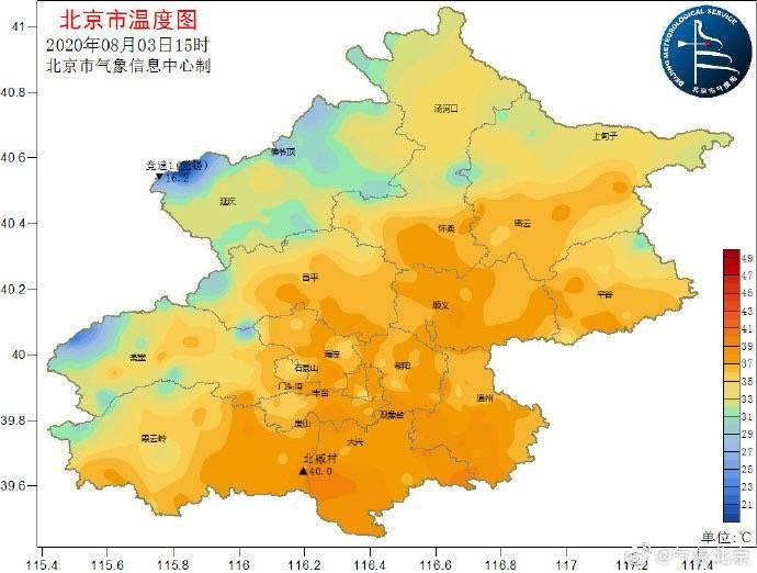 北京局地达40℃,今日气温或破纪录