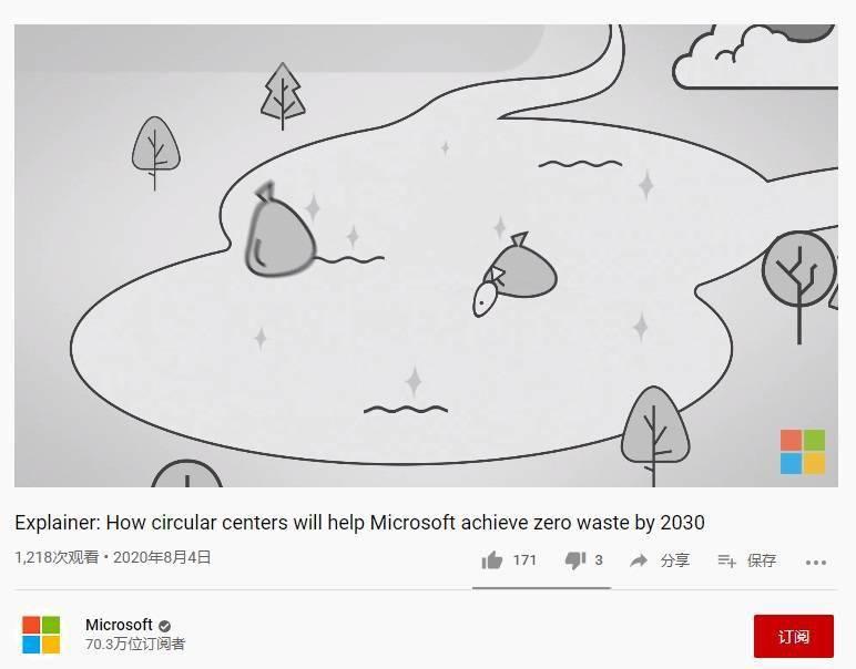 微软:减少废物,到 2030 年实现零垃圾