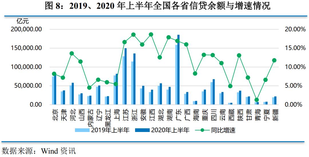 2020上半年各省经济总量_中国各省地图