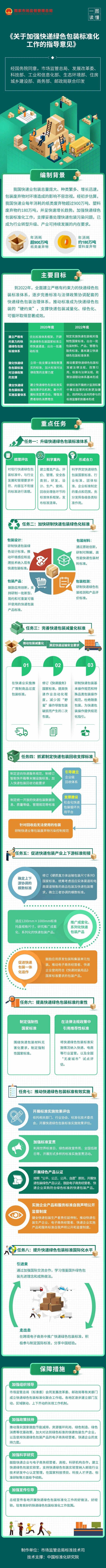 八部门:全面建立严格有约束力的快递绿色包装标准体系