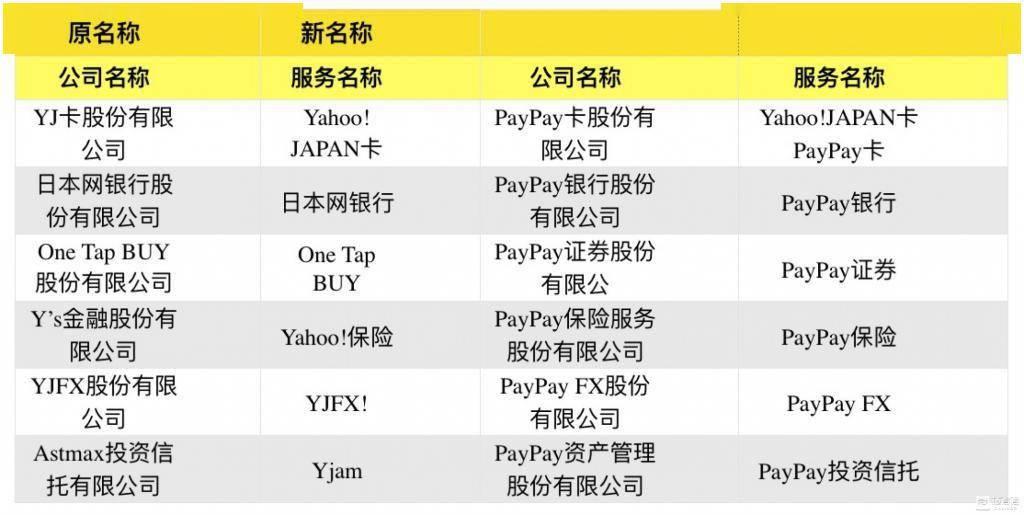 LINE 发币成功,日本数字在线支付走向寡头时代