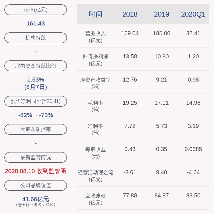 深交所向合力泰原董事长文开福发出监管函