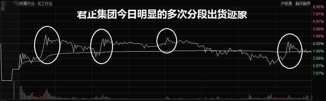 龙虎榜:2.25亿资金涌入分众传媒 孙哥加仓打板沧州明珠