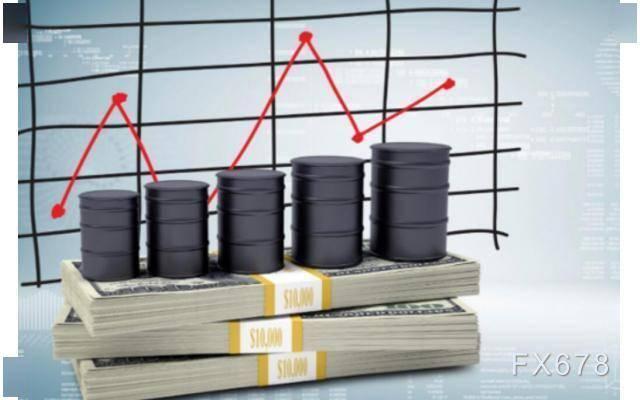油市周评:油价本周窄幅震荡,需求前景向好,供给仍然收紧