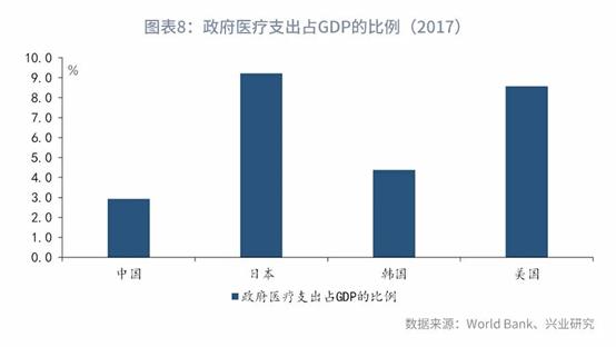 中国人均gdp 一万美元_中国人均gdp地图