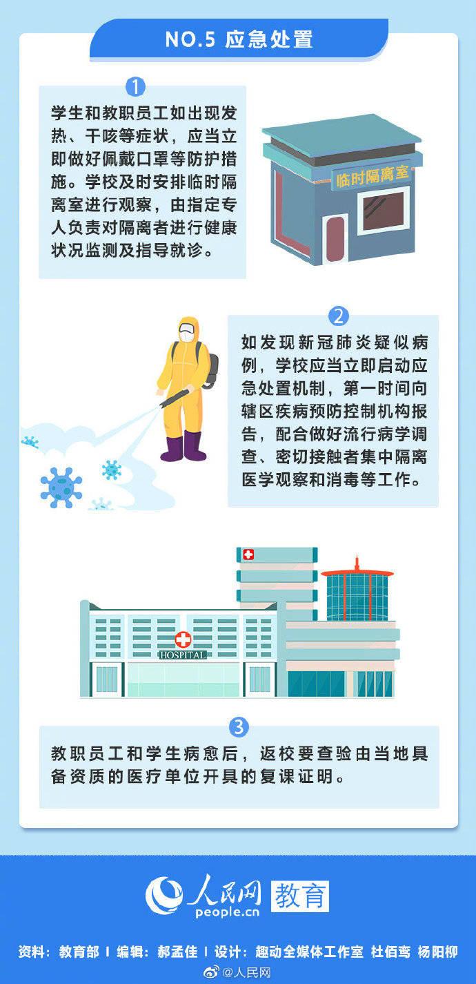 防控|高校秋冬季疫情防控