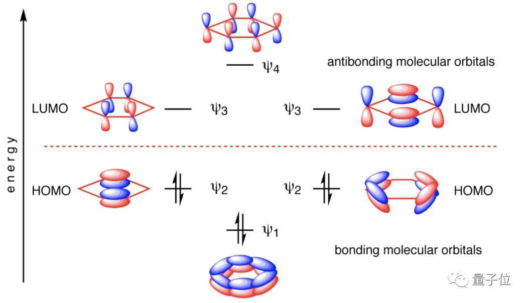 量子|谷歌量子计算突破登Science封面,首次对化学反应进行量子模拟