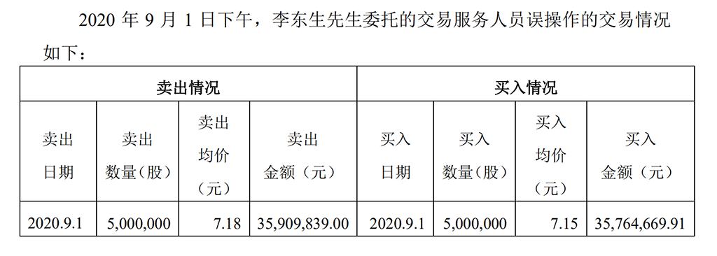 李东生致歉:交易员误操作卖出500万股TCL,收益归公司