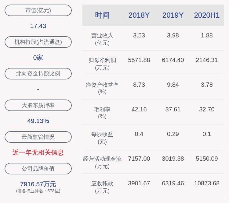 泰嘉股份:长创投资推迟回购750万股 泰嘉