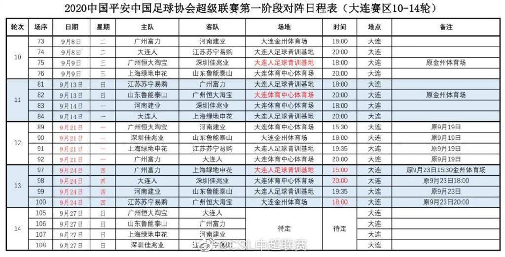 中超官方:大连赛区第10至13轮共10场比赛进行场地、时间调整
