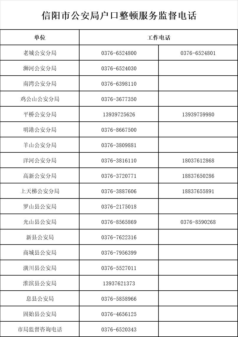 信阳市人口_河南第一人口大县,拥有人口近180万,同时也是一个国家级贫困县