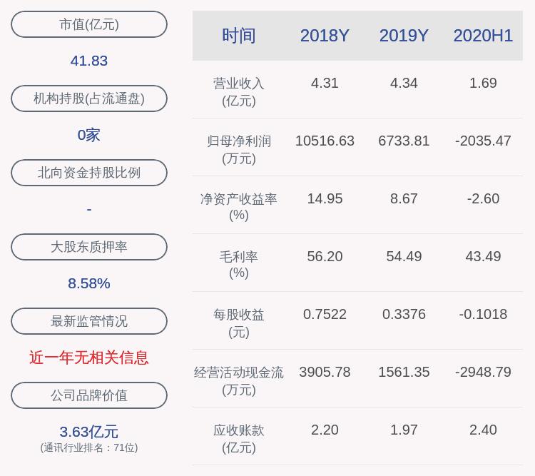 恒为科技:中标中国移动5G上网日志留存系统项目,金额1.2亿元