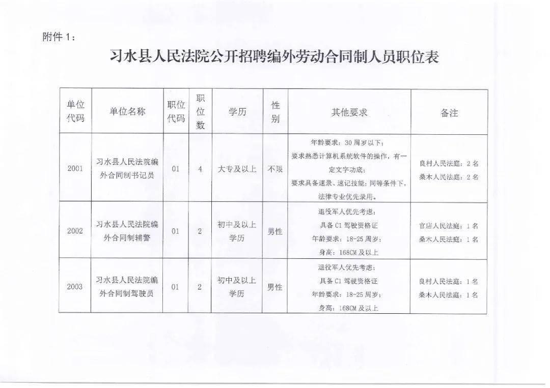 习水县城人口_贵阳习水县城10万居民喊 渴 一水库干得见底